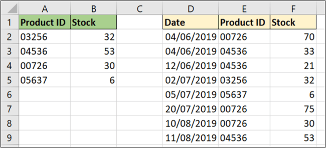 XLOOKUP looking bottom-up a list of values