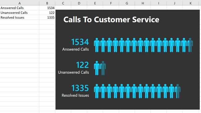Edited and moved People Graph in Excel