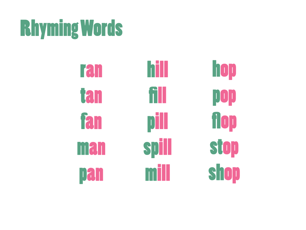 The 10 Best Ways To Help Kids Learn Phonics Activities To