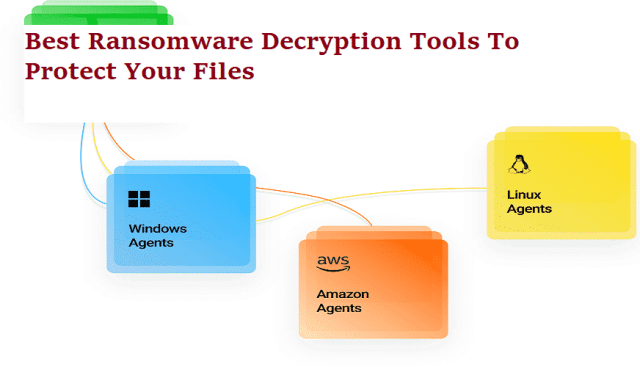 Best Ransomware Decryption Tools To Protect Your Files