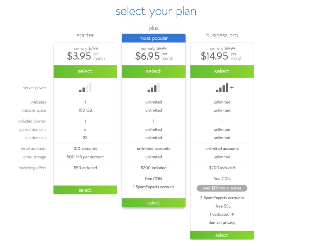 which bluehost plan is best?