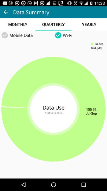 android data usage monitor app