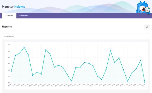 Best Statistics Plugin