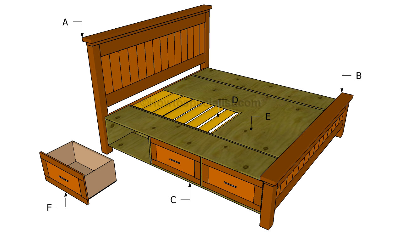twin bed frame plans with drawers | colin031