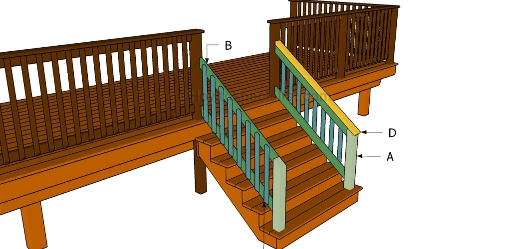 How To Build A Porch Stair Railing Howtospecialist How | Outdoor Deck Stair Railing