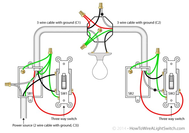 3 way switch single pole wiring diagram wiring diagram wiring diagrams for switches and lighting the diagram single pole 3 way nilza 785007053661