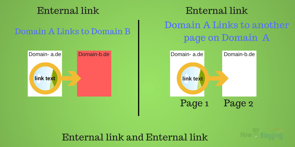 Enternal link Secrets That You Shouldn't Know About Seo(2)