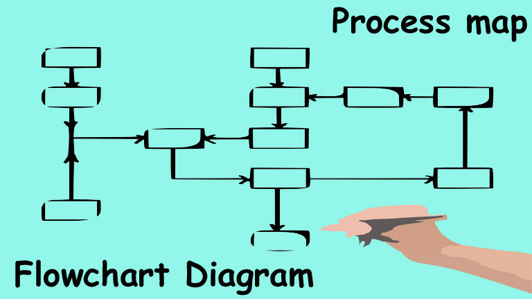 Flowchart Definition Examples Advantages Disadvantages
