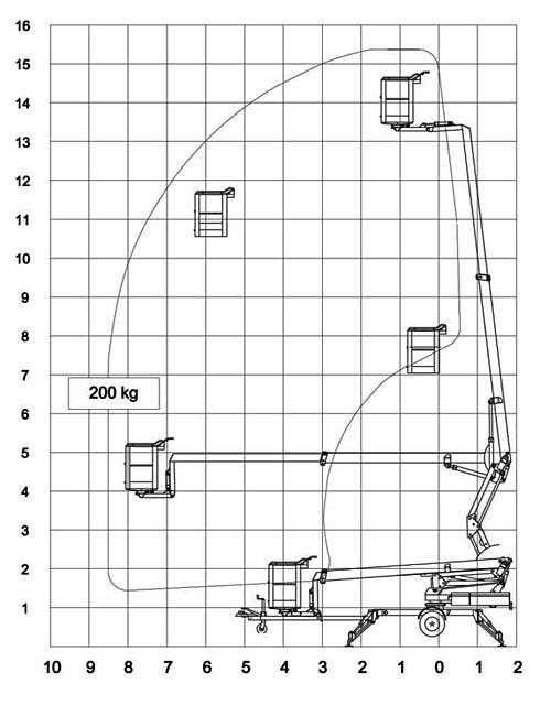 OMME-1550-EXB-diagram