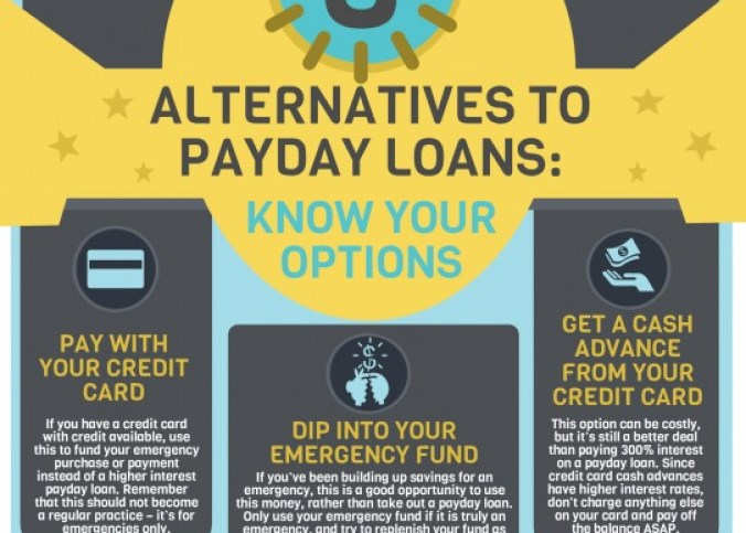 8 Alternatives To Payday Loans