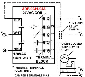 Wiring Diagram For Intertherm Furnace