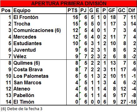 26 Primera (3)