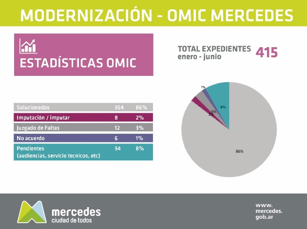 21-omic-2