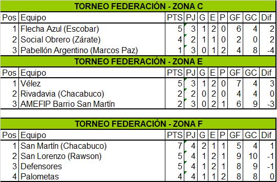 Vélez goleó y quedó a un paso de la clasificación
