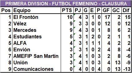 Vélez goleó y aprovechó el empate de El Frontón ante Estudiantes