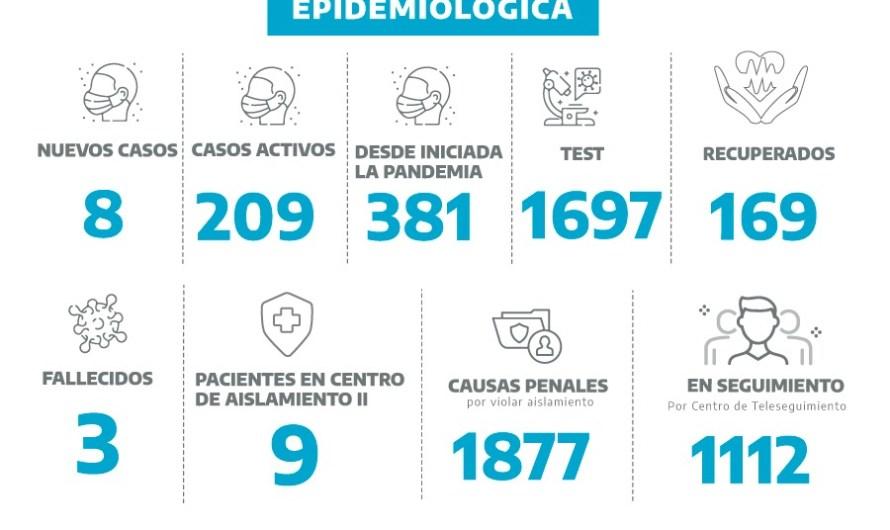 Coronavirus en Mercedes: ocho nuevos casos