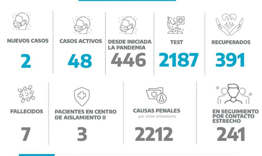Coronavirus en Mercedes: confirman dos casos positivos más de covid-19