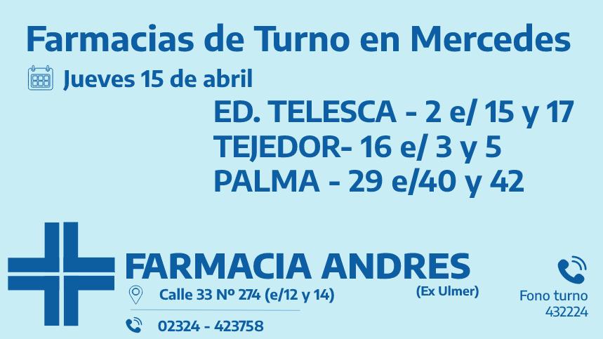 Farmacias de turno del jueves 15 de abril