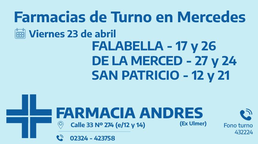 Farmacias de turno del viernes 23 de abril