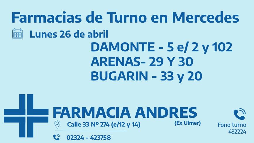Farmacias de turno del lunes 26 de abril