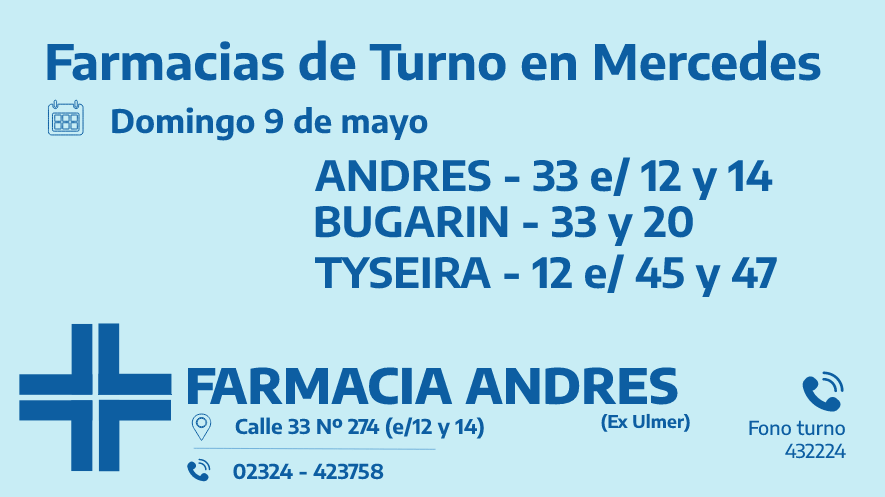 Farmacias de turno del domingo 9 de mayo