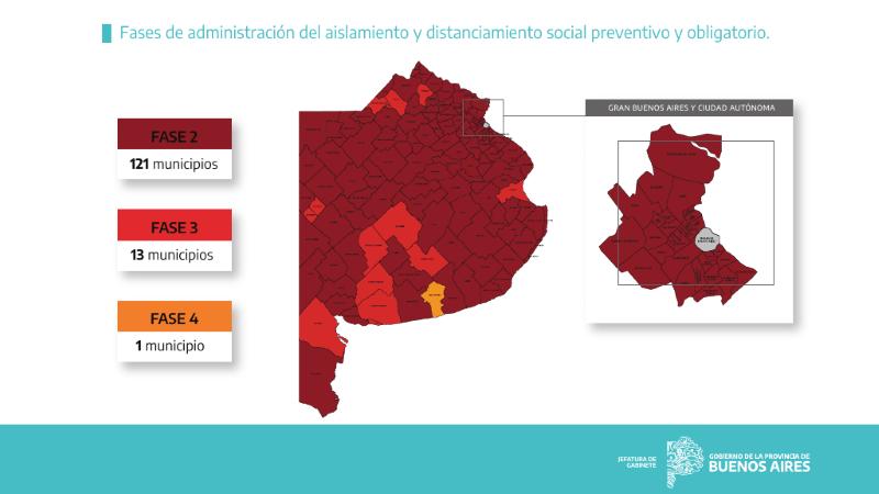 Mercedes incluida: 121 municipios estarán en fase 2