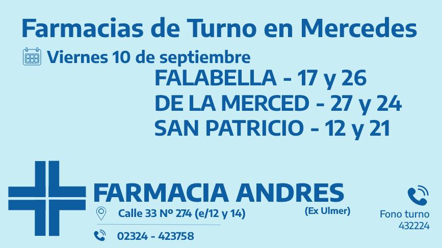 Farmacias de turno del viernes 10 de septiembre