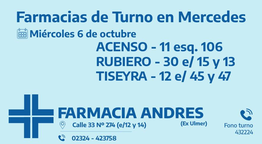 Farmacias de turno del miércoles 6 de octubre