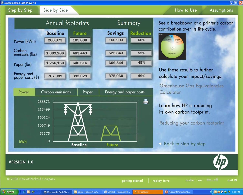 Hp Press Kit Hp Makes It Easy To Make Smart Environmental