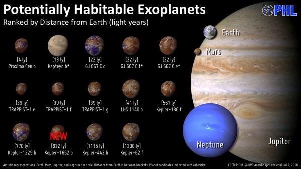 """Imaginary Bullshit Planet"" Nibiru - Lens Flares, Sun ..."