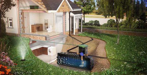 Kingspan shallow-dig rainwater harvesting system