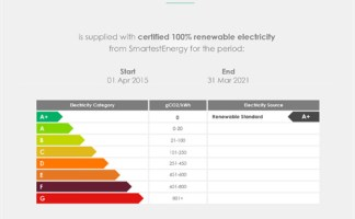 The 'Renewable Electricity Commitment' certificate