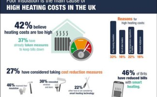 reichelt highlights the importance of investing in insulation