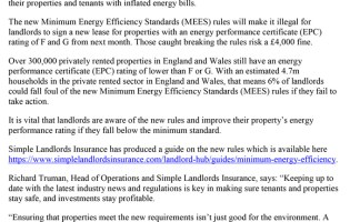 Over 300,000 privately rented properties in England and Wales still have an energy performance certificate (EPC) rating of lower than F or G