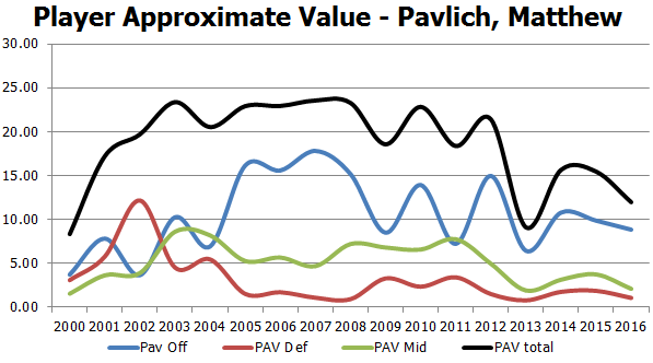 Pavlich.PNG