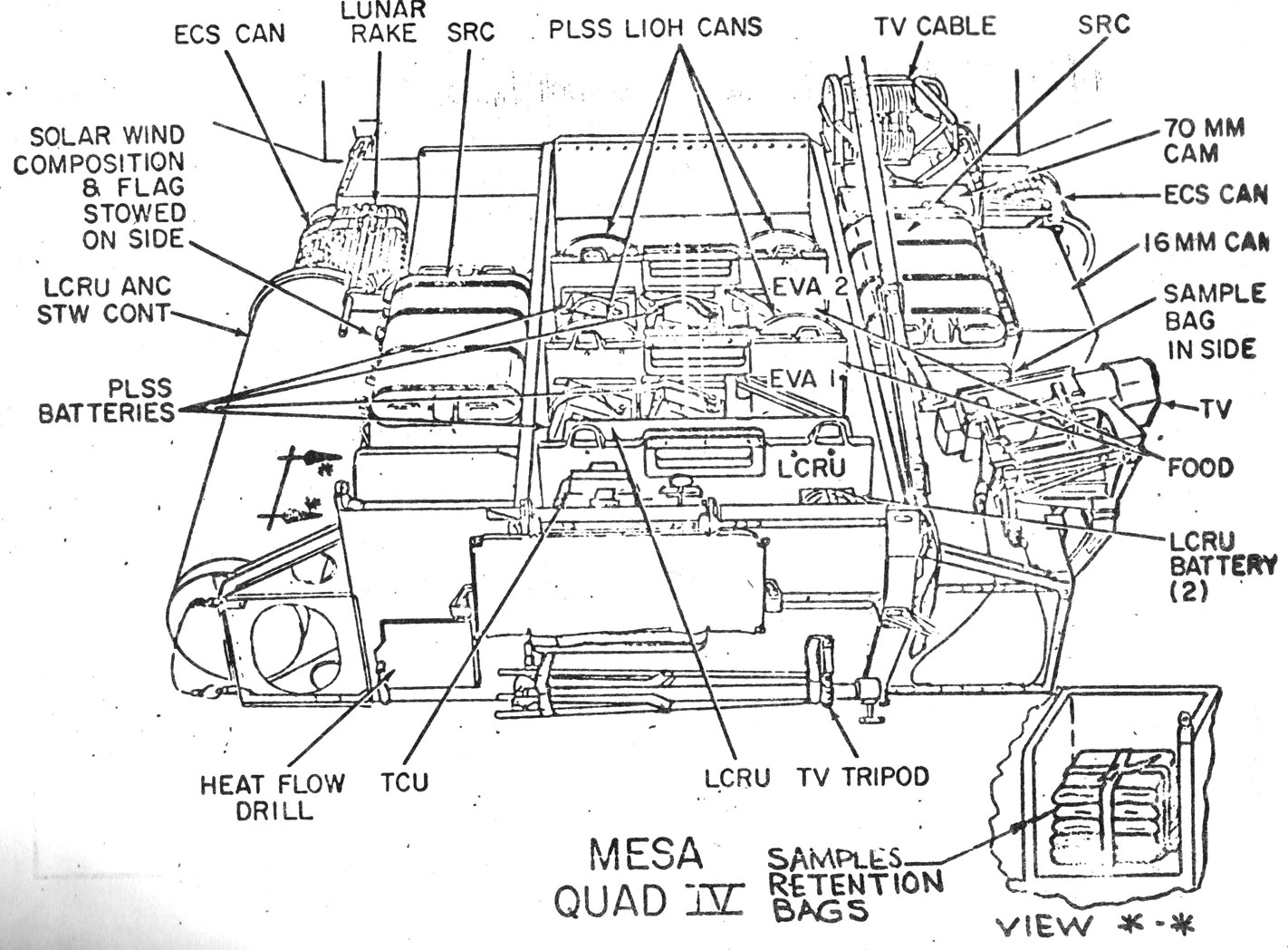 Land Rover Engine Diagram