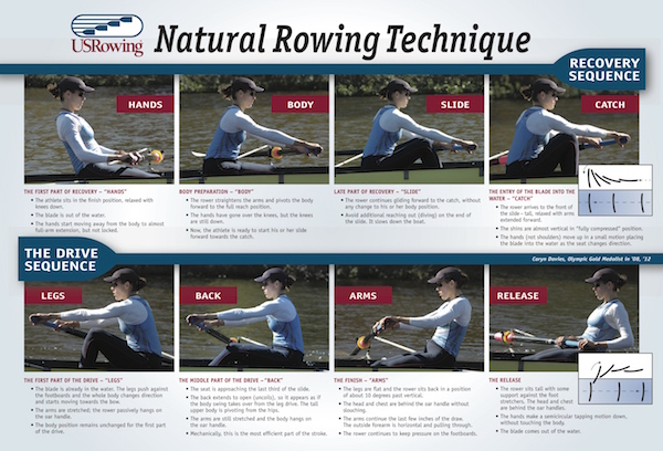 usrowing-row-technique