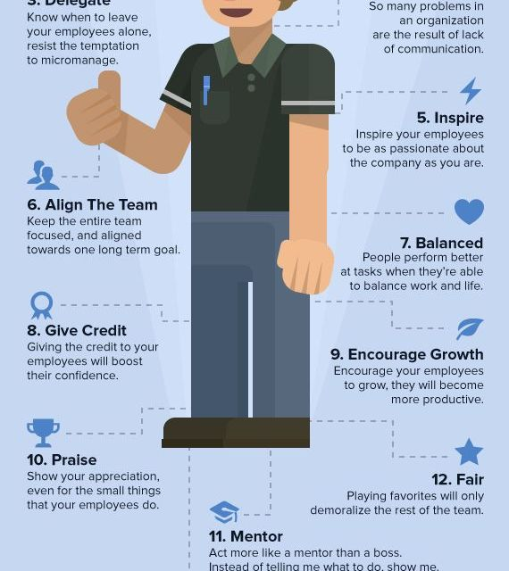 12 outstanding personality traits of a great boss