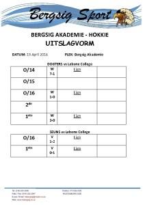 thumbnail of BS010Ho – Uitslagvorm Hokkie Liga 19 April 2016