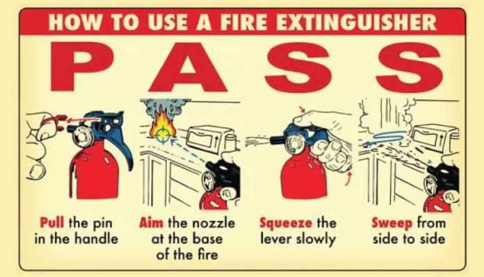 How to Use the Hand-Held Fire Extinguishers