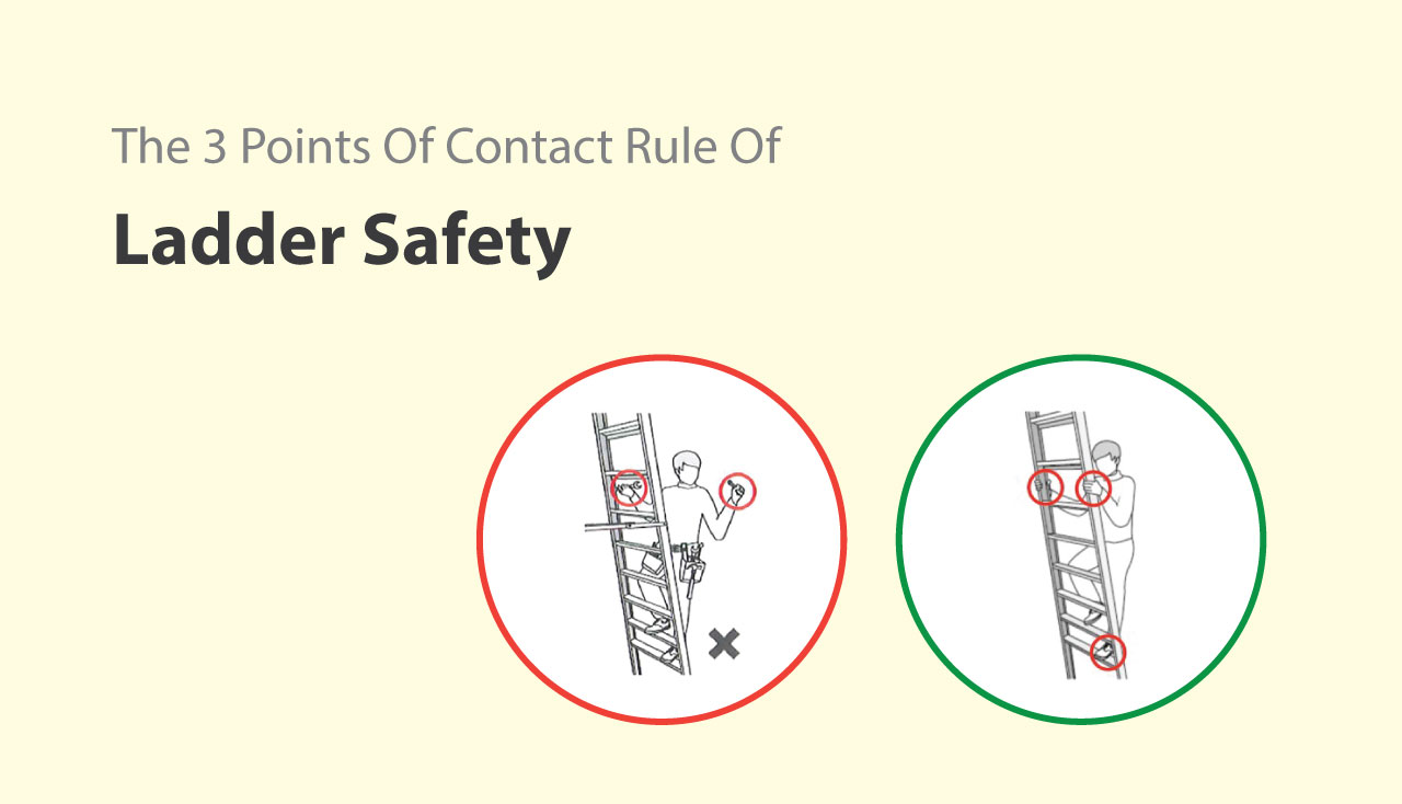 the 3 points of contact rule of ladder