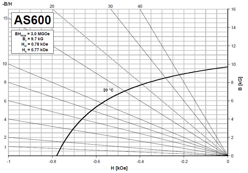 as600