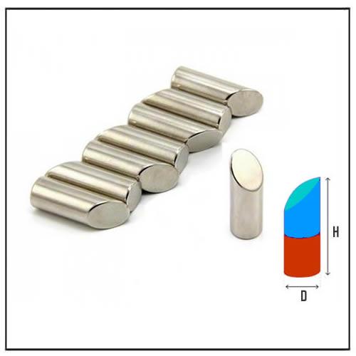 Mitre Neodymium Magnets