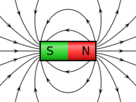 how does a permanent magnet work magnets by hsmag