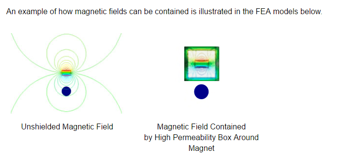magnetic-fields-in-shipping