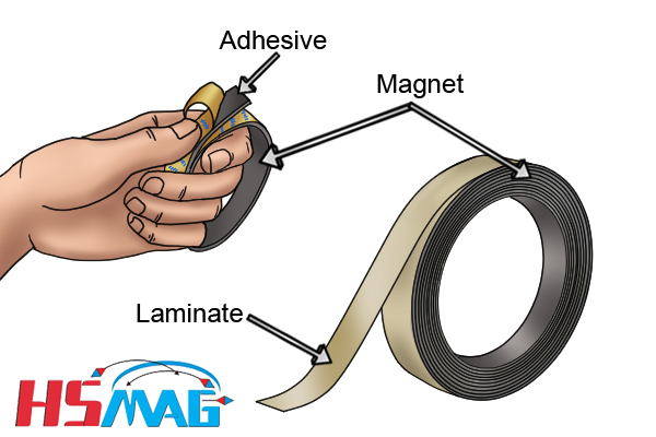 parts flexible magnetic tape