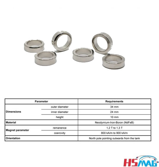 AdBlue resistant magnets ring for Selective Catalytic Reduction ( SCR ) System