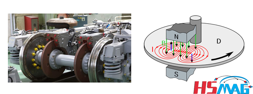 permanent magnet for Eddy Current Brake