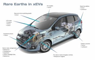 rare-earths-xevs-infographic
