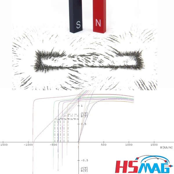Magnetism Magnetic Terminology and Definitions
